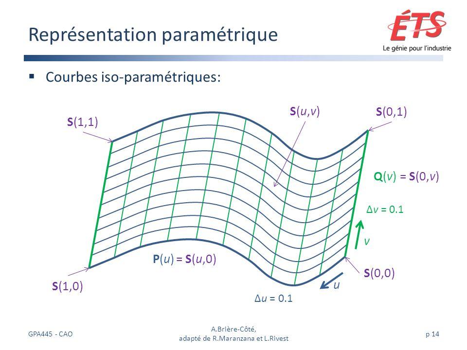 Courbes iso-paramétriques: Représentation paramétrique GPA445 - CAO A.Brière-Côté, adapté de R.Maranzana et L.Rivest p 14 Q(v)Q(v) P(u)P(u) u = 0.1 v = 0.1 u v = S(0,v) = S(u,0) S(0,0) S(0,1) S(1,1) S(1,0) S(u,v)S(u,v)