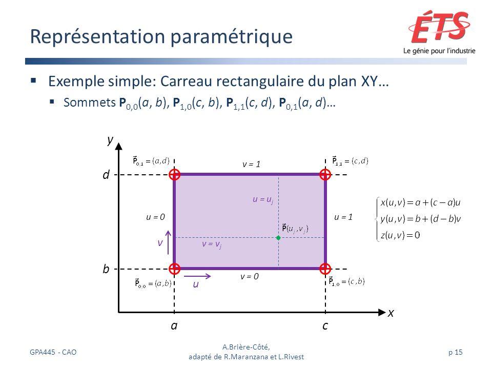 Exemple simple: Carreau rectangulaire du plan XY… Sommets P 0,0 (a, b), P 1,0 (c, b), P 1,1 (c, d), P 0,1 (a, d)… Représentation paramétrique GPA445 - CAO A.Brière-Côté, adapté de R.Maranzana et L.Rivest p 15 y x ac d b u v u = 0 v = 0 u = 1 v = 1 u = u j v = v j