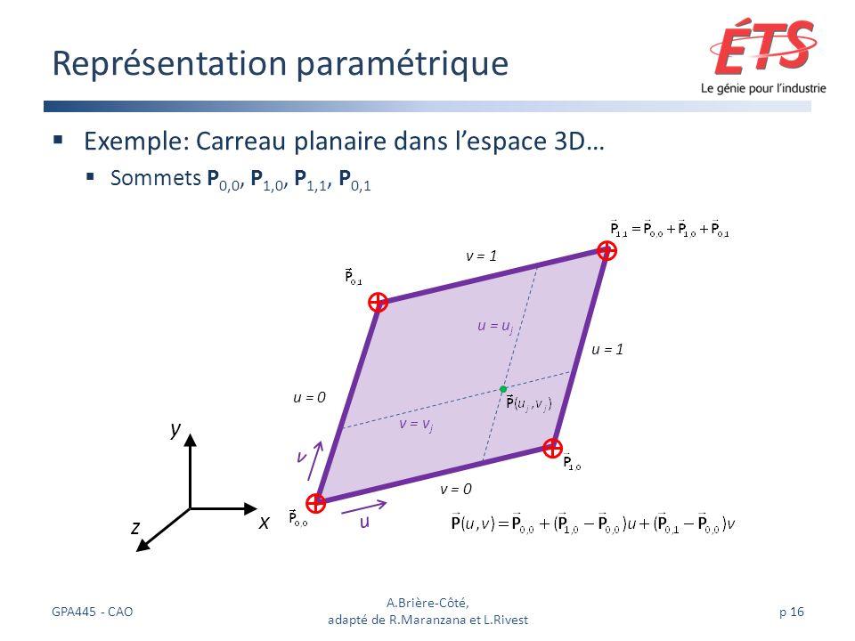 Exemple: Carreau planaire dans lespace 3D… Sommets P 0,0, P 1,0, P 1,1, P 0,1 Représentation paramétrique GPA445 - CAO A.Brière-Côté, adapté de R.Maranzana et L.Rivest p 16 u v u = 0 v = 0 u = 1 v = 1 u = u j v = v j y x z
