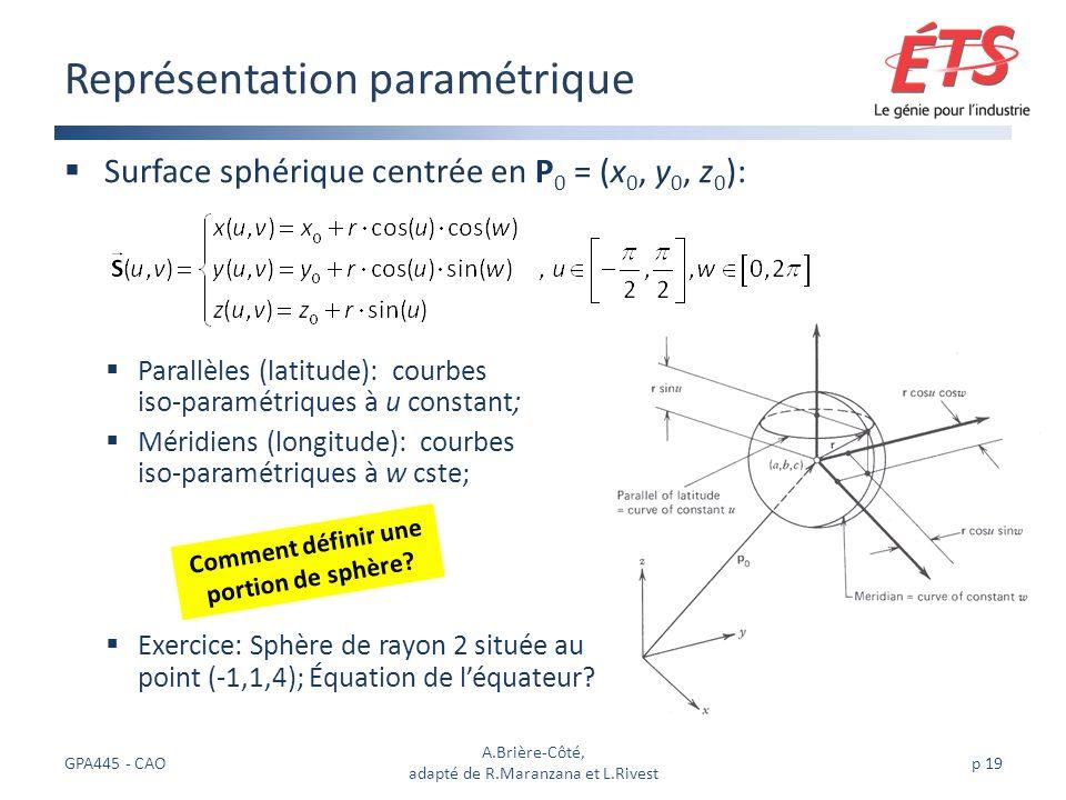 Surface sphérique centrée en P 0 = (x 0, y 0, z 0 ): Parallèles (latitude): courbes iso-paramétriques à u constant; Méridiens (longitude): courbes iso-paramétriques à w cste; Exercice: Sphère de rayon 2 située au point (-1,1,4); Équation de léquateur.