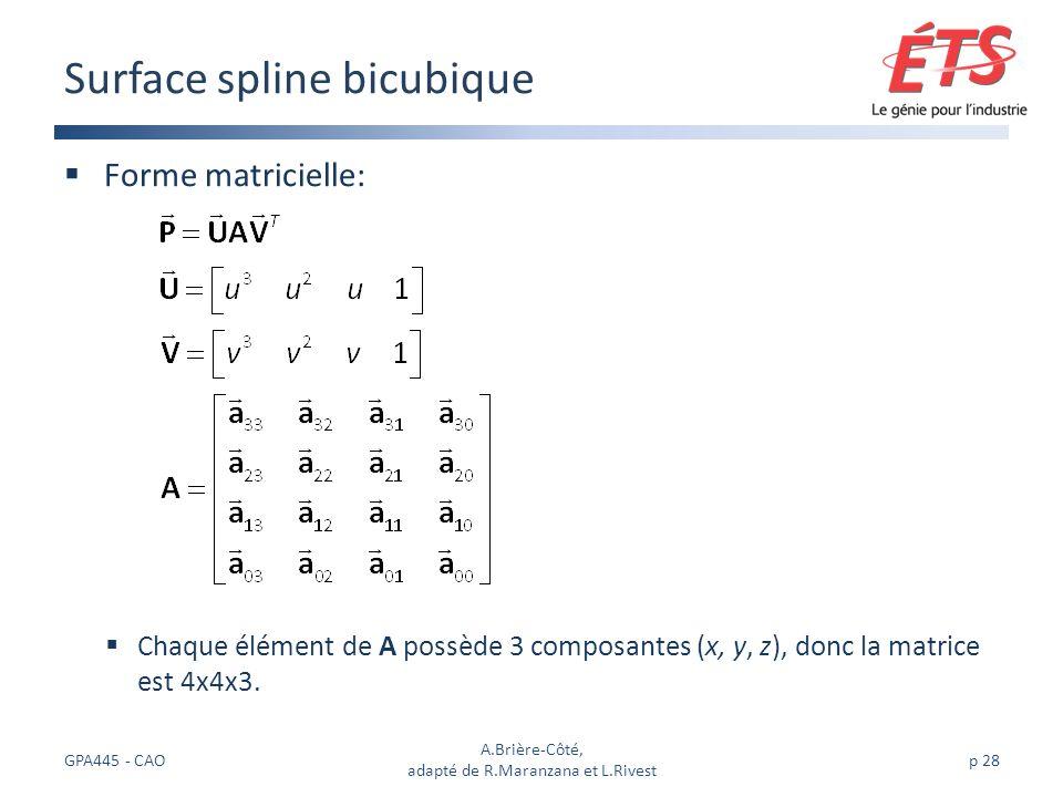 Forme matricielle: Chaque élément de A possède 3 composantes (x, y, z), donc la matrice est 4x4x3.