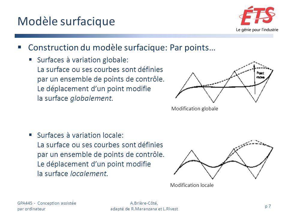 Modèle surfacique Construction du modèle surfacique: Par points… Surfaces à variation globale: La surface ou ses courbes sont définies par un ensemble de points de contrôle.