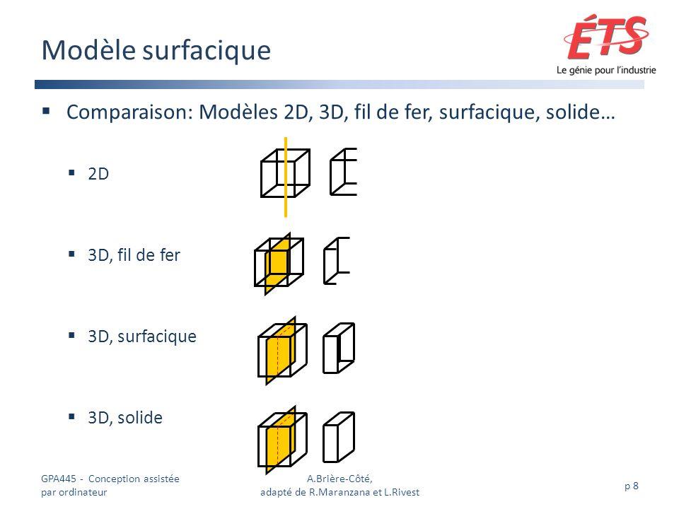 Comparaison: Modèles 2D, 3D, fil de fer, surfacique, solide… 2D 3D, fil de fer 3D, surfacique 3D, solide Modèle surfacique GPA445 - Conception assistée par ordinateur A.Brière-Côté, adapté de R.Maranzana et L.Rivest p 8