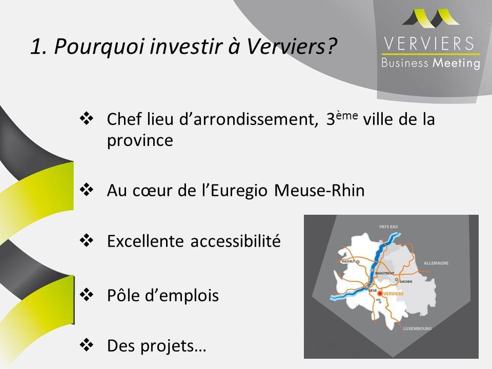 1. Pourquoi investir à Verviers? Chef lieu darrondissement, 3 ème ville de la province Au cœur de lEuregio Meuse-Rhin Excellente accessibilité Pôle de