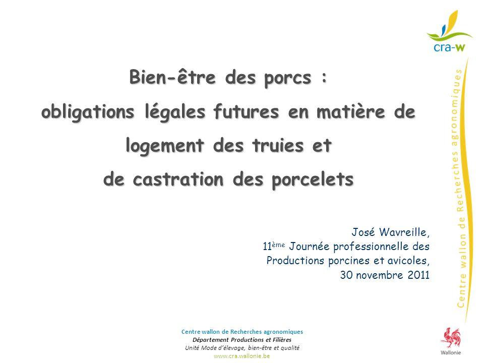Directives 2001/88 et 2001/93 AR 15/5/2003 « protection des porcs dans les élevages » Le logement des truies Truies et cochettes en groupes surface (m²/animal) revêtement plein continu* (m²/animal) côtés de la loge (m) Taille du groupe Truies Moins de 62,40 6 et plus2,80 période (sem.) - Porcheries mises en service ou rénovées après le 1/1/2003 - Toutes au 1/1/2013