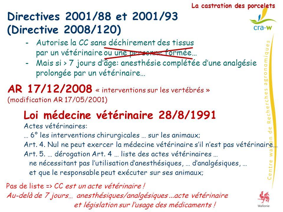 Directives 2001/88 et 2001/93 (Directive 2008/120) AR 17/12/2008 « interventions sur les vertébrés » (modification AR 17/05/2001) -Autorise la CC sans