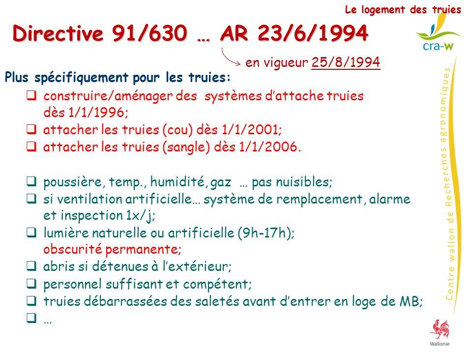 Directive 91/630 … AR 23/6/1994 Rapport relatif au bien-être des truies dans différents degrés de confinement et en groupe par un Comité Scientifique Vétérinaire pour octobre 1997 => révision adoptée en 2001 Entre-temps: Directive 98/58 et lAR 1/3/2000 « protection des animaux dans les élevages » inspection 1x/j; registres des traitements médicaux; mortalités; poussière, temp., humidité, gaz … pas nuisibles; obscurité et lumière permanentes; si ventilation artificielle… système de remplacement + alarme; nourriture, eau; souffrance; liberté de mouvement.