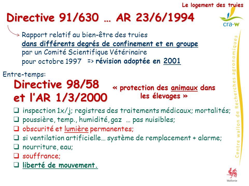 Directives 2001/88 et 2001/93 AR 15/5/2003 « protection des porcs dans les élevages » Le logement des truies groupe(s) période (sem.) Truies et cochettes en groupes - Porcheries mises en service ou rénovées après le 1/1/2003 - Toutes au 1/1/2013 révision de la directive 91/630…