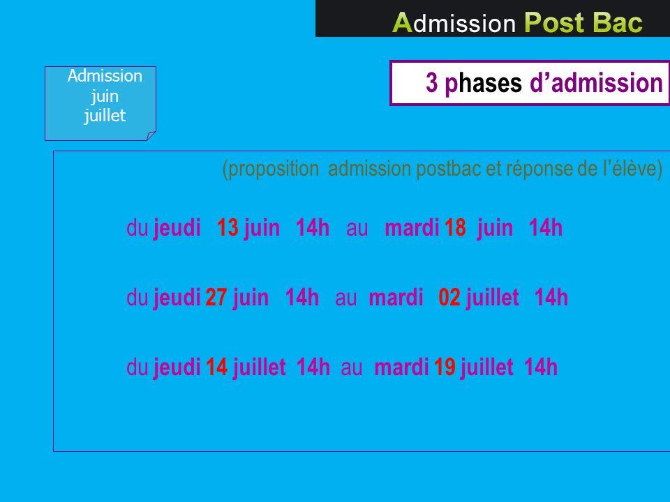 (proposition admission postbac et réponse de lélève) du jeudi 13 juin 14h au mardi 18 juin 14h du jeudi 27 juin 14h au mardi 02 juillet 14h du jeudi 1
