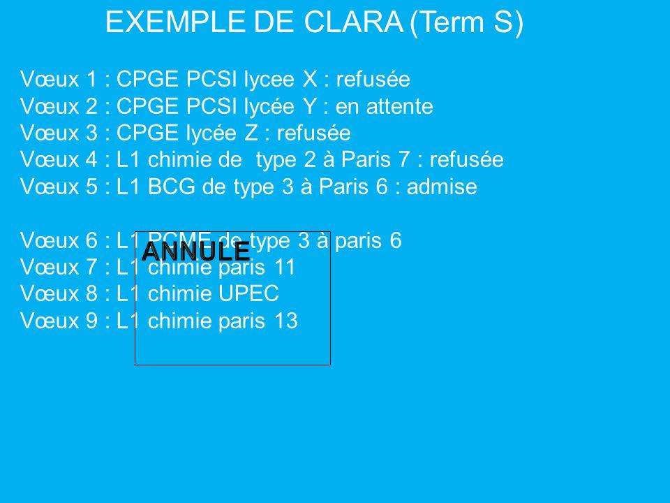 Vœux 1 : CPGE PCSI lycee X : refusée Vœux 2 : CPGE PCSI lycée Y : en attente Vœux 3 : CPGE lycée Z : refusée Vœux 4 : L1 chimie de type 2 à Paris 7 :
