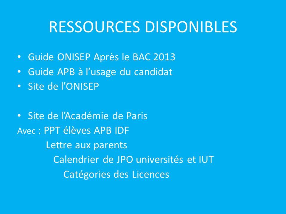 RESSOURCES DISPONIBLES Guide ONISEP Après le BAC 2013 Guide APB à lusage du candidat Site de lONISEP Site de lAcadémie de Paris Avec : PPT élèves APB