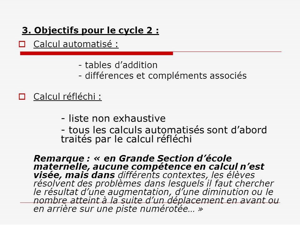 3. Objectifs pour le cycle 2 : Calcul automatisé : - tables daddition - différences et compléments associés Calcul réfléchi : - liste non exhaustive -