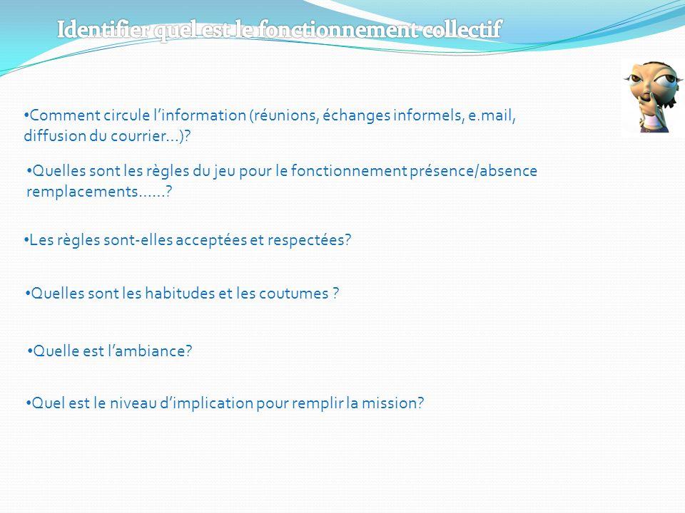 Comment circule linformation (réunions, échanges informels, e.mail, diffusion du courrier…)? Quelles sont les règles du jeu pour le fonctionnement pré