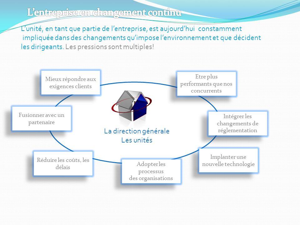 Lunité, en tant que partie de lentreprise, est aujourdhui constamment impliquée dans des changements quimpose lenvironnement et que décident les dirig