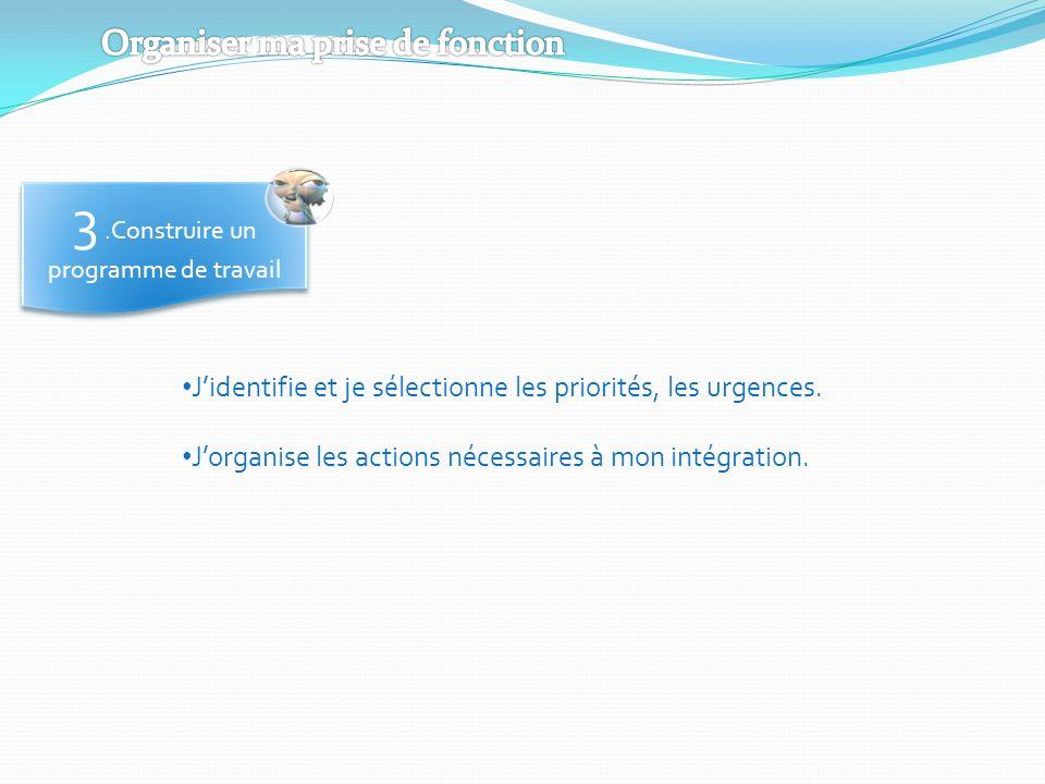 3.Construire un programme de travail Jidentifie et je sélectionne les priorités, les urgences. Jorganise les actions nécessaires à mon intégration.