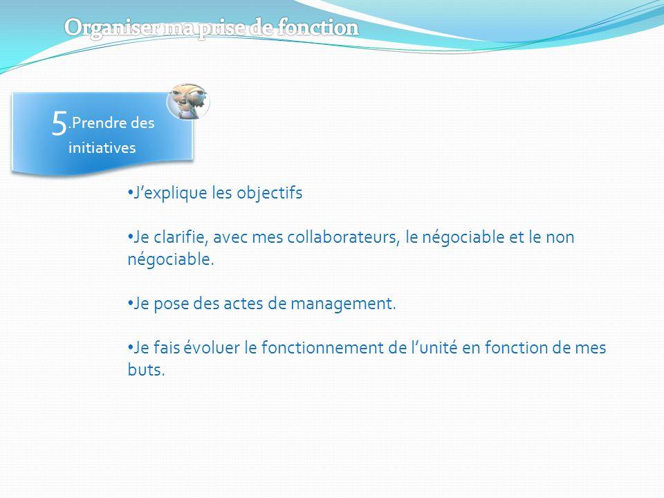 5.Prendre des initiatives Jexplique les objectifs Je clarifie, avec mes collaborateurs, le négociable et le non négociable. Je pose des actes de manag