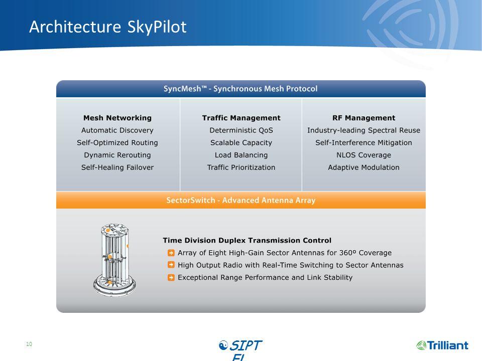 Architecture SkyPilot 10 SIPT EL
