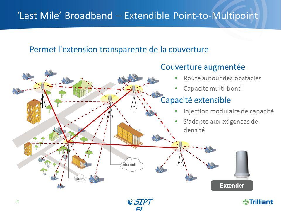 Last Mile Broadband – Extendible Point-to-Multipoint Permet l'extension transparente de la couverture 19 Internet Extender Internet Couverture augment