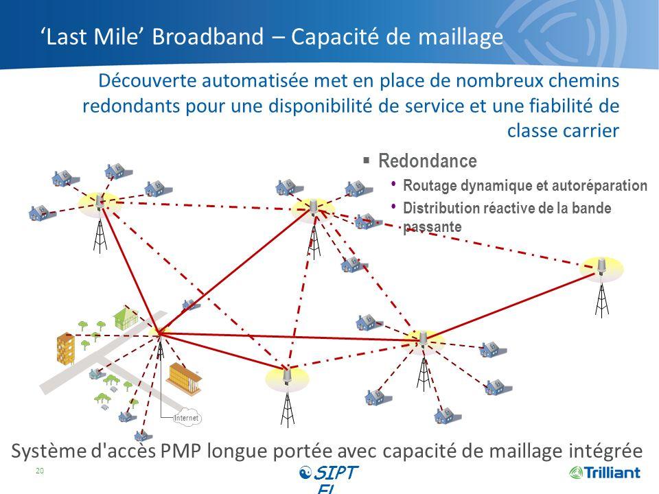 Last Mile Broadband – Capacité de maillage Découverte automatisée met en place de nombreux chemins redondants pour une disponibilité de service et une