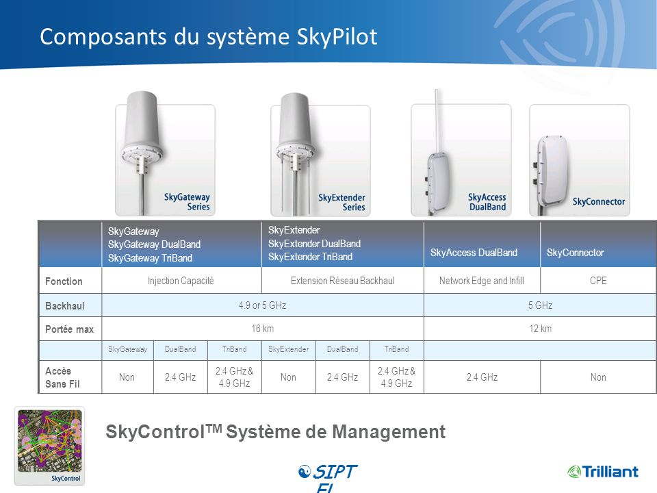 Composants du système SkyPilot 23 SkyGateway SkyGateway DualBand SkyGateway TriBand SkyExtender SkyExtender DualBand SkyExtender TriBand SkyAccess Dua