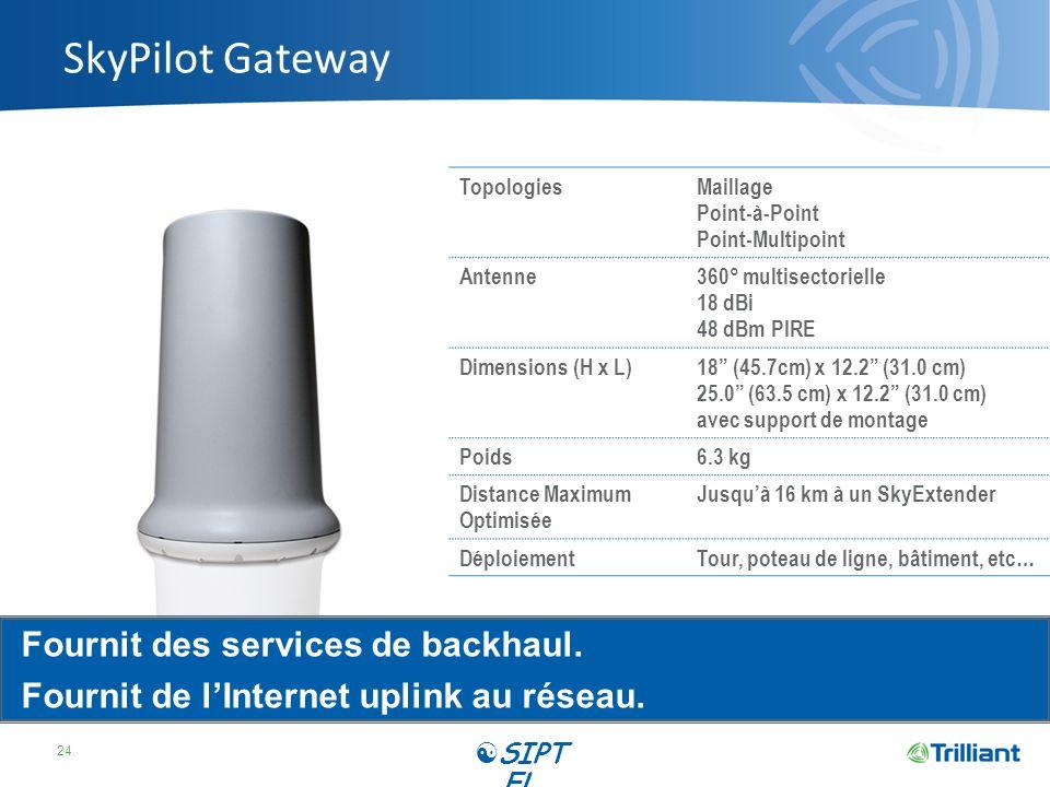 SkyPilot Gateway 24 TopologiesMaillage Point-à-Point Point-Multipoint Antenne360° multisectorielle 18 dBi 48 dBm PIRE Dimensions (H x L)18 (45.7cm) x 12.2 (31.0 cm) 25.0 (63.5 cm) x 12.2 (31.0 cm) avec support de montage Poids6.3 kg Distance Maximum Optimisée Jusquà 16 km à un SkyExtender DéploiementTour, poteau de ligne, bâtiment, etc… * For S/W release version 1.1; Line of Sight Fournit des services de backhaul.