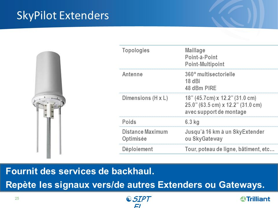 SkyPilot Extenders 25 TopologiesMaillage Point-à-Point Point-Multipoint Antenne360° multisectorielle 18 dBi 48 dBm PIRE Dimensions (H x L)18 (45.7cm)