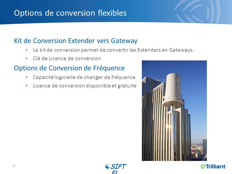 Options de conversion flexibles Kit de Conversion Extender vers Gateway Le kit de conversion permet de convertir les Extenders en Gateways. Clé de Lic