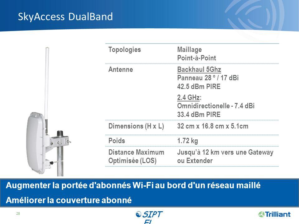 SkyAccess DualBand 28 TopologiesMaillage Point-à-Point AntenneBackhaul 5Ghz Panneau 28 º / 17 dBi 42.5 dBm PIRE 2.4 GHz: Omnidirectionelle - 7.4 dBi 33.4 dBm PIRE Dimensions (H x L)32 cm x 16.8 cm x 5.1cm Poids1.72 kg Distance Maximum Optimisée (LOS) Jusquà 12 km vers une Gateway ou Extender * For S/W release version 1.1; Line of Sight Augmenter la portée d abonnés Wi-Fi au bord d un réseau maillé Améliorer la couverture abonné SIPT EL