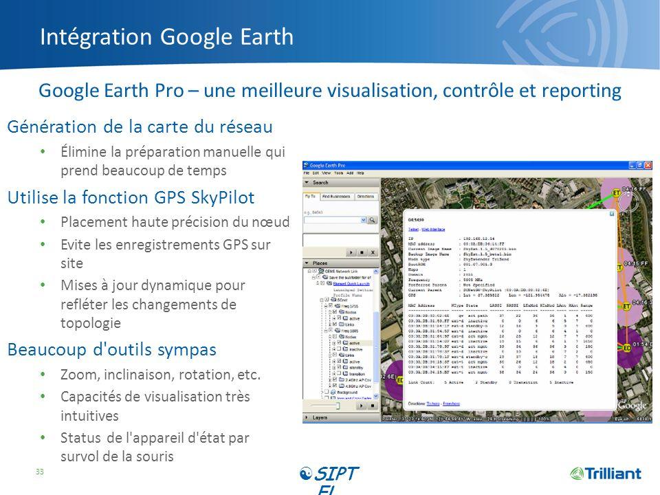 Intégration Google Earth Génération de la carte du réseau Élimine la préparation manuelle qui prend beaucoup de temps Utilise la fonction GPS SkyPilot