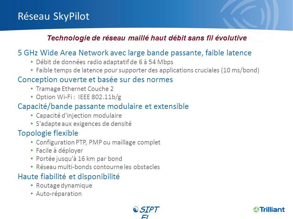 Réseau SkyPilot 5 GHz Wide Area Network avec large bande passante, faible latence Débit de données radio adaptatif de 6 à 54 Mbps Faible temps de late