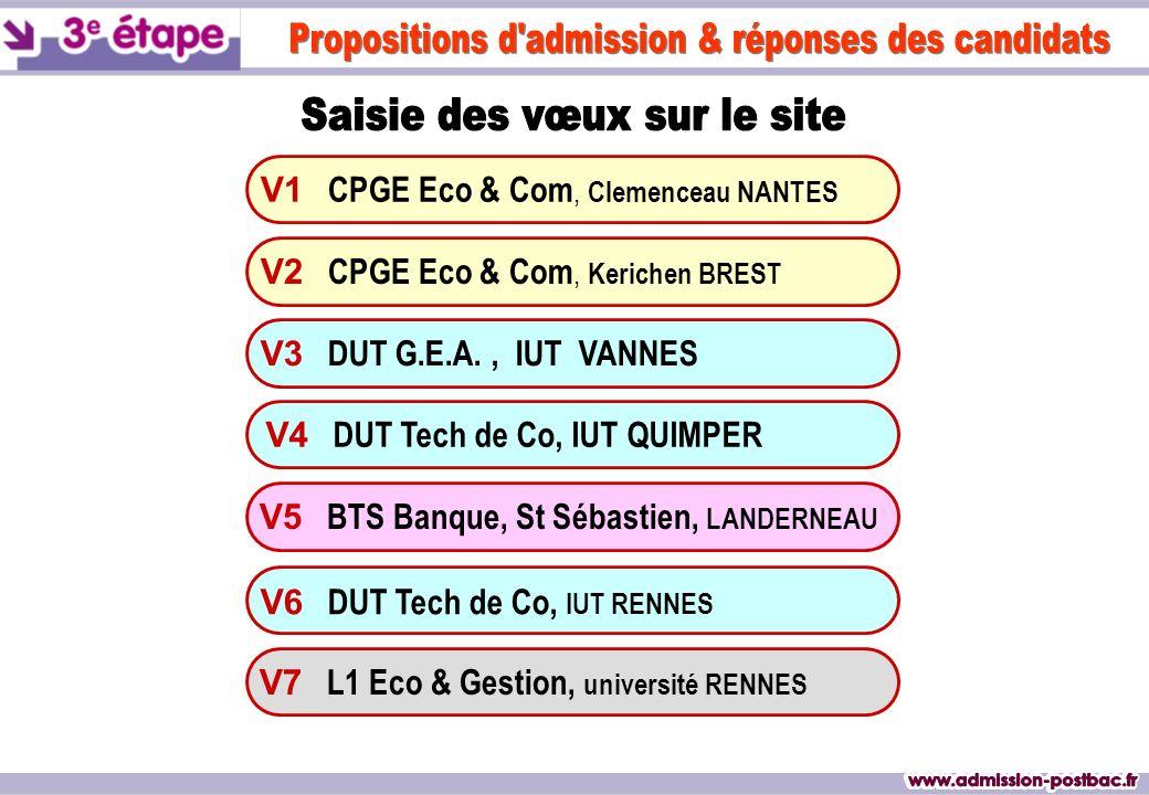 V1 CPGE Eco & Com, Clemenceau NANTES V3 DUT G.E.A., IUT VANNES V4 DUT Tech de Co, IUT QUIMPER V6 DUT Tech de Co, IUT RENNES V7 L1 Eco & Gestion, unive