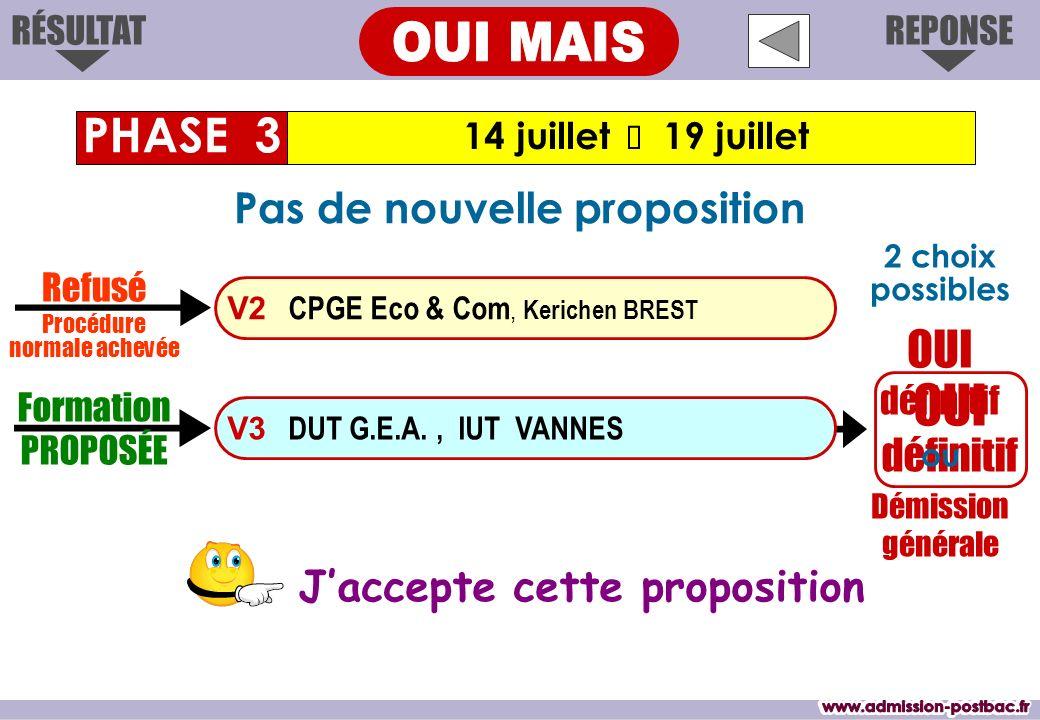OUI définitif Jaccepte cette proposition 14 juillet 19 juillet PHASE 3 REPONSERÉSULTAT Formation PROPOSÉE V3 DUT G.E.A., IUT VANNES V2 CPGE Eco & Com,