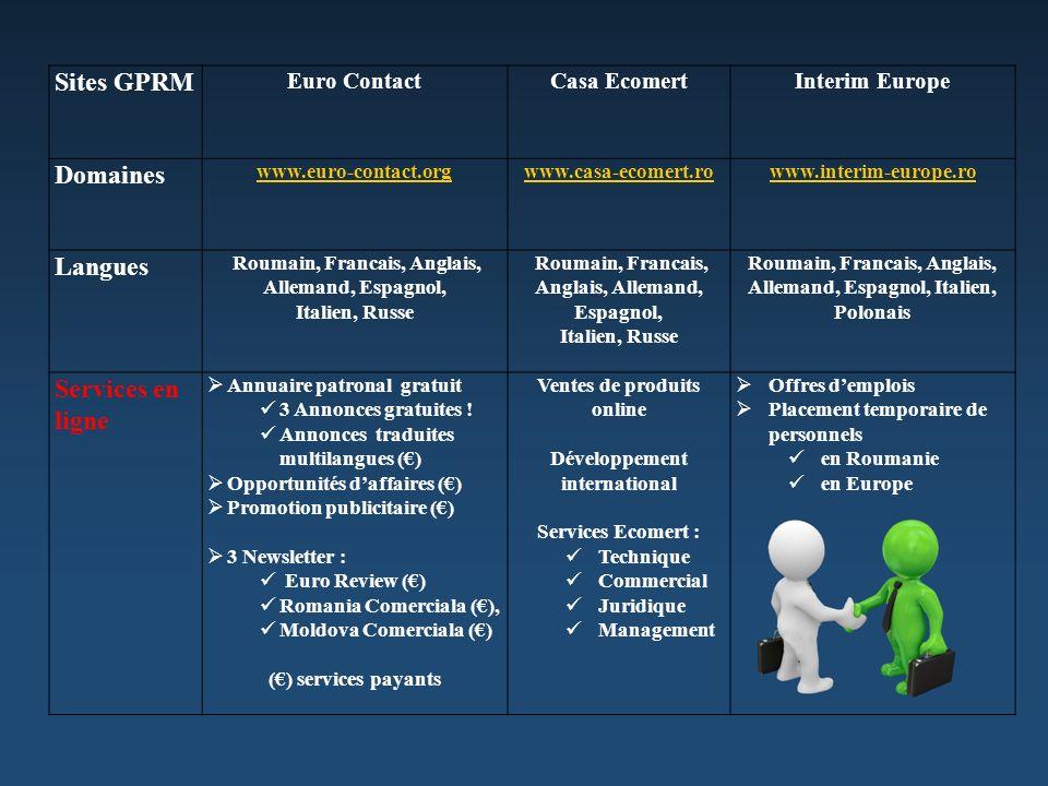 Sites GPRM Euro ContactCasa EcomertInterim Europe Domaines www.euro-contact.orgwww.casa-ecomert.rowww.interim-europe.ro Langues Roumain, Francais, Ang