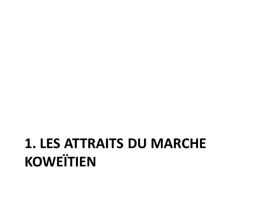 1. LES ATTRAITS DU MARCHE KOWEÏTIEN