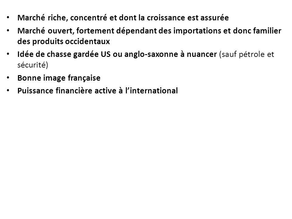 3. RELATIONS ÉCONOMIQUES BILATÉRALES