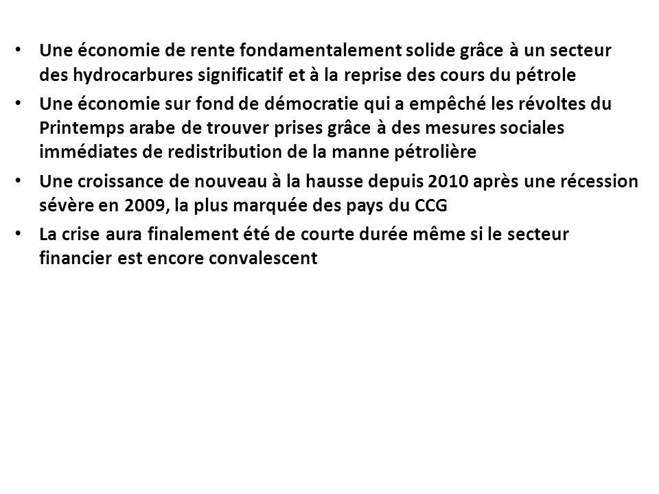 Une économie de rente fondamentalement solide grâce à un secteur des hydrocarbures significatif et à la reprise des cours du pétrole Une économie sur fond de démocratie qui a empêché les révoltes du Printemps arabe de trouver prises grâce à des mesures sociales immédiates de redistribution de la manne pétrolière Une croissance de nouveau à la hausse depuis 2010 après une récession sévère en 2009, la plus marquée des pays du CCG La crise aura finalement été de courte durée même si le secteur financier est encore convalescent