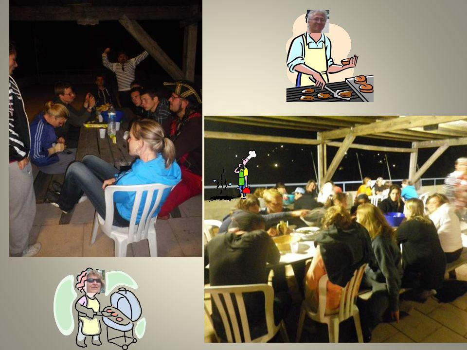 Une fois Le Trésor (lourd de Message) trouvé… Retour en Canöé pour une Bonne Soirée… Bien méritée!!.