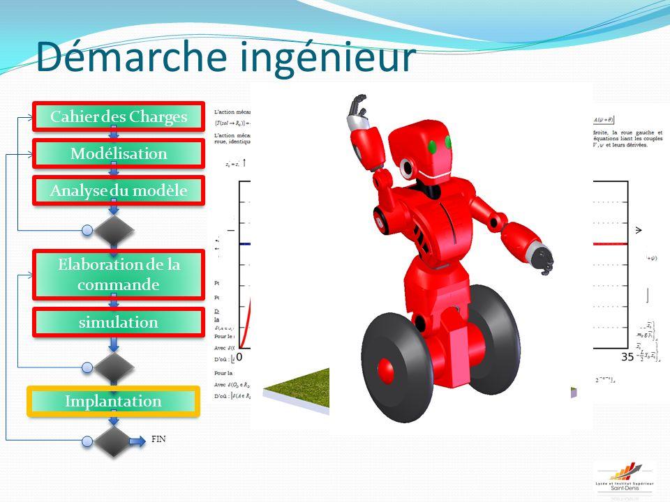 Démarche ingénieur Cahier des Charges Modélisation Analyse du modèle Elaboration de la commande simulation Implantation FIN Vidéo de limplantation sur un prototype….