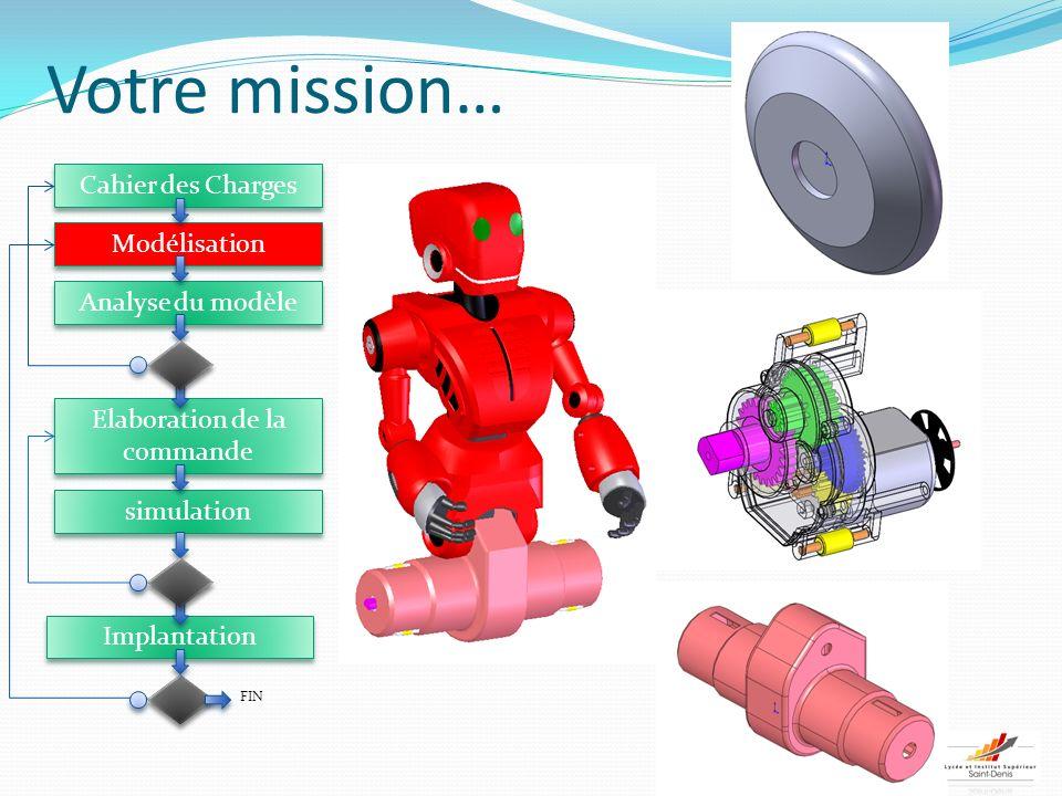 Votre mission… Cahier des Charges Modélisation Analyse du modèle Elaboration de la commande simulation Implantation FIN