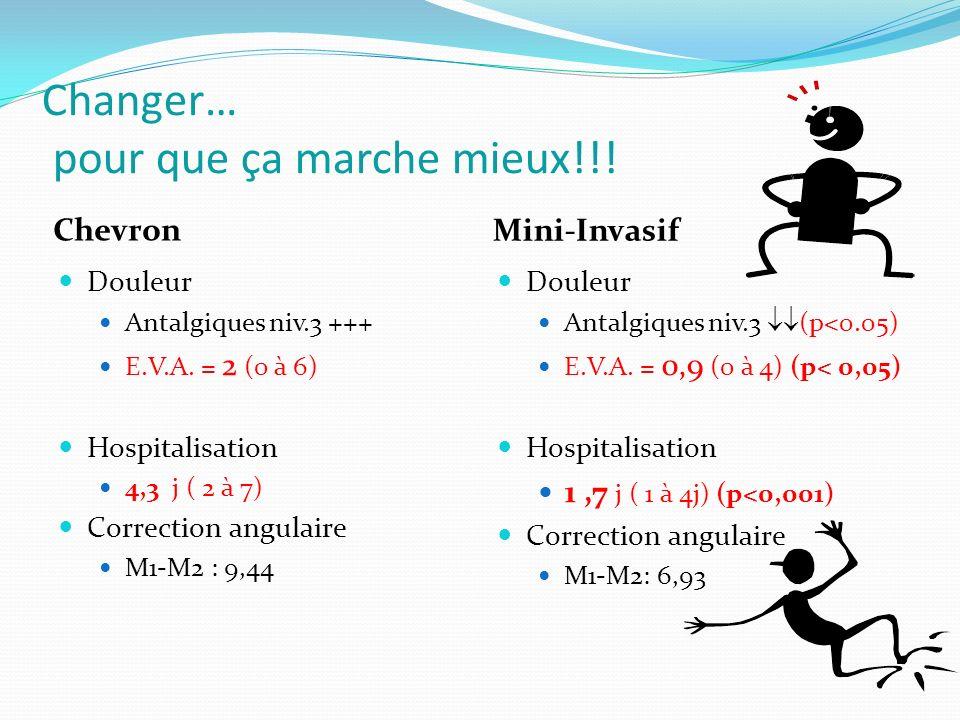Changer… pour que ça marche mieux!!.Chevron Mini-Invasif Douleur Antalgiques niv.3 +++ E.V.A.