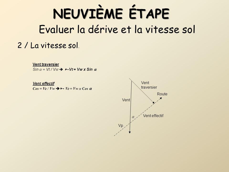 Evaluer la dérive et la vitesse sol NEUVIÈME ÉTAPE 2 / La vitesse sol. Vp Vent Vent traversier Route Vent effectif Vent traversier Sin = Vt / Vw Vt =