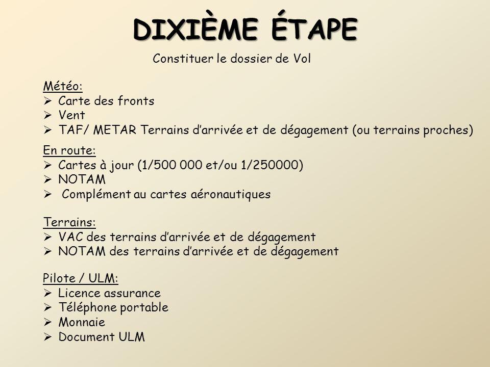 DIXIÈME ÉTAPE Constituer le dossier de Vol Météo: Carte des fronts Vent TAF/ METAR Terrains darrivée et de dégagement (ou terrains proches) Terrains: