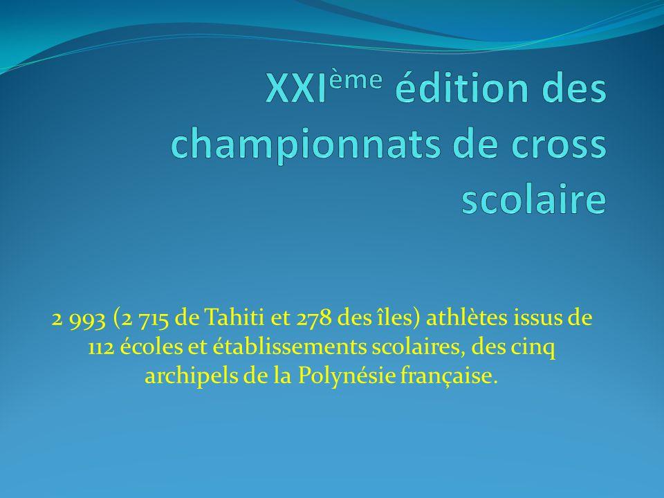 2 993 (2 715 de Tahiti et 278 des îles) athlètes issus de 112 écoles et établissements scolaires, des cinq archipels de la Polynésie française.
