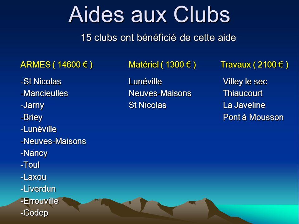 Aides aux Clubs 15 clubs ont bénéficié de cette aide ARMES ( 14600 ) Matériel ( 1300 ) Travaux ( 2100 ) -St Nicolas Lunéville Villey le sec -Mancieull