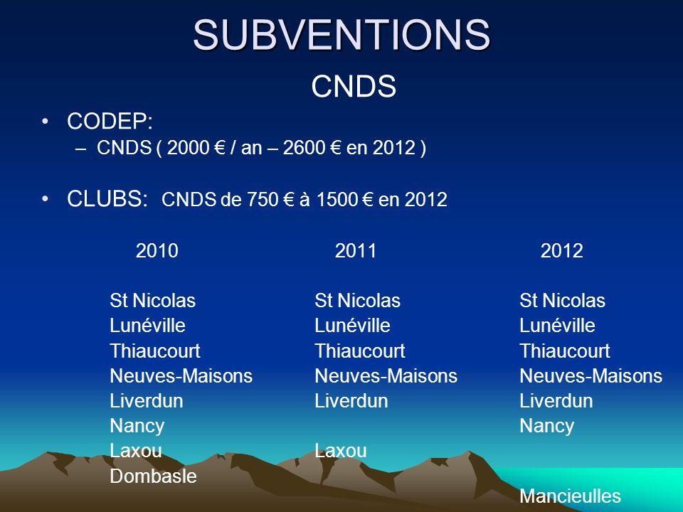 SUBVENTIONS CNDS CODEP: –CNDS ( 2000 / an – 2600 en 2012 ) CLUBS: CNDS de 750 à 1500 en 2012 2010 2011 2012 St NicolasSt NicolasSt Nicolas LunévilleLu