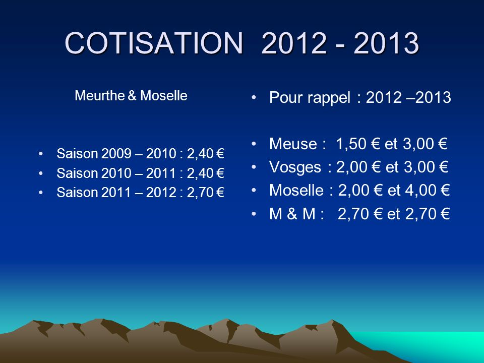 COTISATION 2012 - 2013 Meurthe & Moselle Saison 2009 – 2010 : 2,40 Saison 2010 – 2011 : 2,40 Saison 2011 – 2012 : 2,70 Pour rappel : 2012 –2013 Meuse