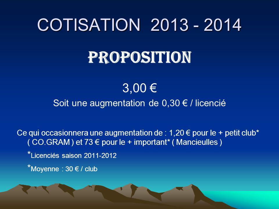 COTISATION 2013 - 2014 PROPOSITION 3,00 Soit une augmentation de 0,30 / licencié Ce qui occasionnera une augmentation de : 1,20 pour le + petit club*