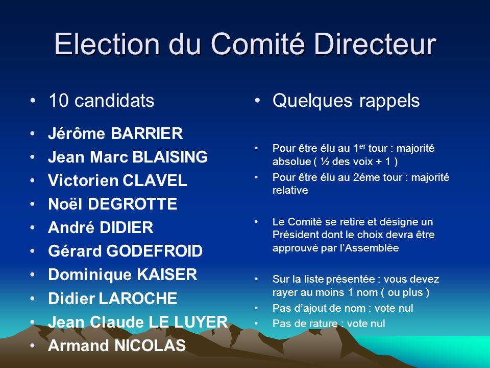 Election du Comité Directeur 10 candidats Jérôme BARRIER Jean Marc BLAISING Victorien CLAVEL Noël DEGROTTE André DIDIER Gérard GODEFROID Dominique KAI