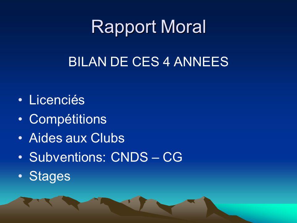Rapport Moral BILAN DE CES 4 ANNEES Licenciés Compétitions Aides aux Clubs Subventions: CNDS – CG Stages