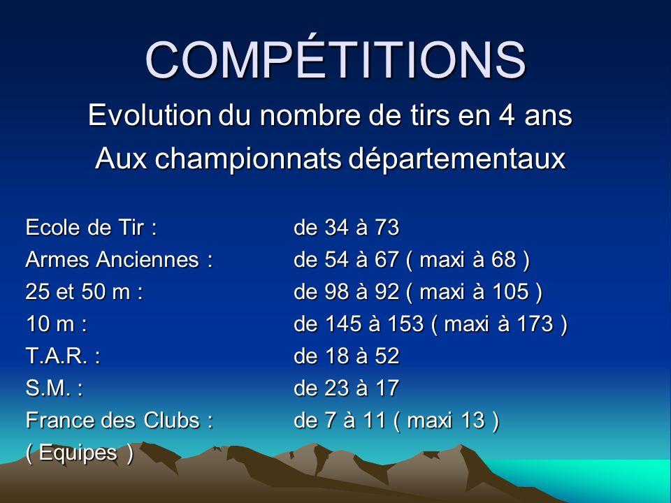 COMPÉTITIONS Evolution du nombre de tirs en 4 ans Aux championnats départementaux Ecole de Tir :de 34 à 73 Armes Anciennes :de 54 à 67 ( maxi à 68 ) 2